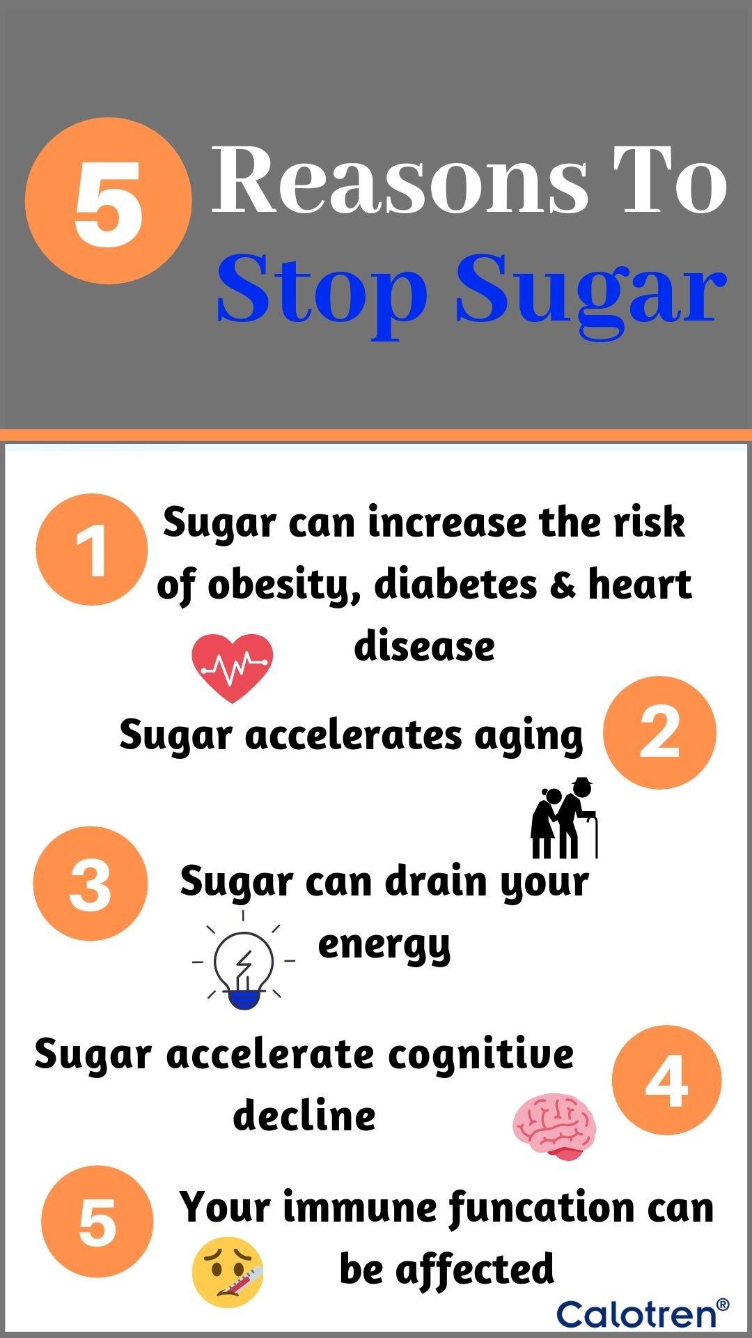 5 REASONS TO STOP SUGAR! (2)